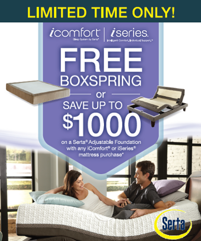 Sealy, Beautyrest, Serta Labor Day Sale - Up to % Back in Sears Credit + up to 50% off Mattresses Starting From $ Sears is offering the Up to 50% off select Sealy, Beautyrest, and Serta Mattresses from a low $/5(14).