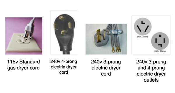 Dryer Cords & Outlets